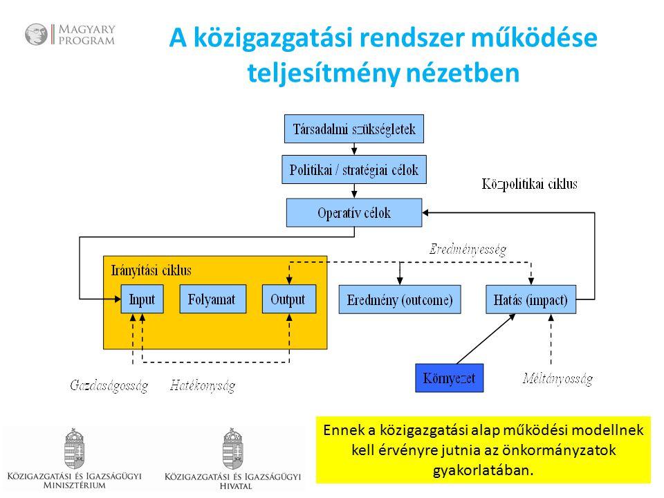 A közigazgatási rendszer működése teljesítmény nézetben Ennek a közigazgatási alap működési modellnek kell érvényre jutnia az önkormányzatok gyakorlatában.