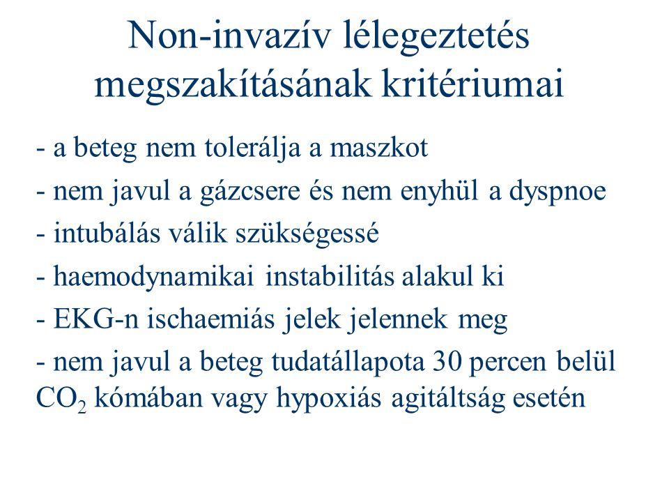 Non-invazív lélegeztetés megszakításának kritériumai - a beteg nem tolerálja a maszkot - nem javul a gázcsere és nem enyhül a dyspnoe - intubálás váli