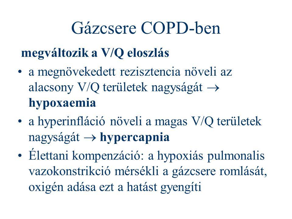 Gázcsere COPD-ben megváltozik a V/Q eloszlás a megnövekedett rezisztencia növeli az alacsony V/Q területek nagyságát  hypoxaemia a hyperinfláció növe