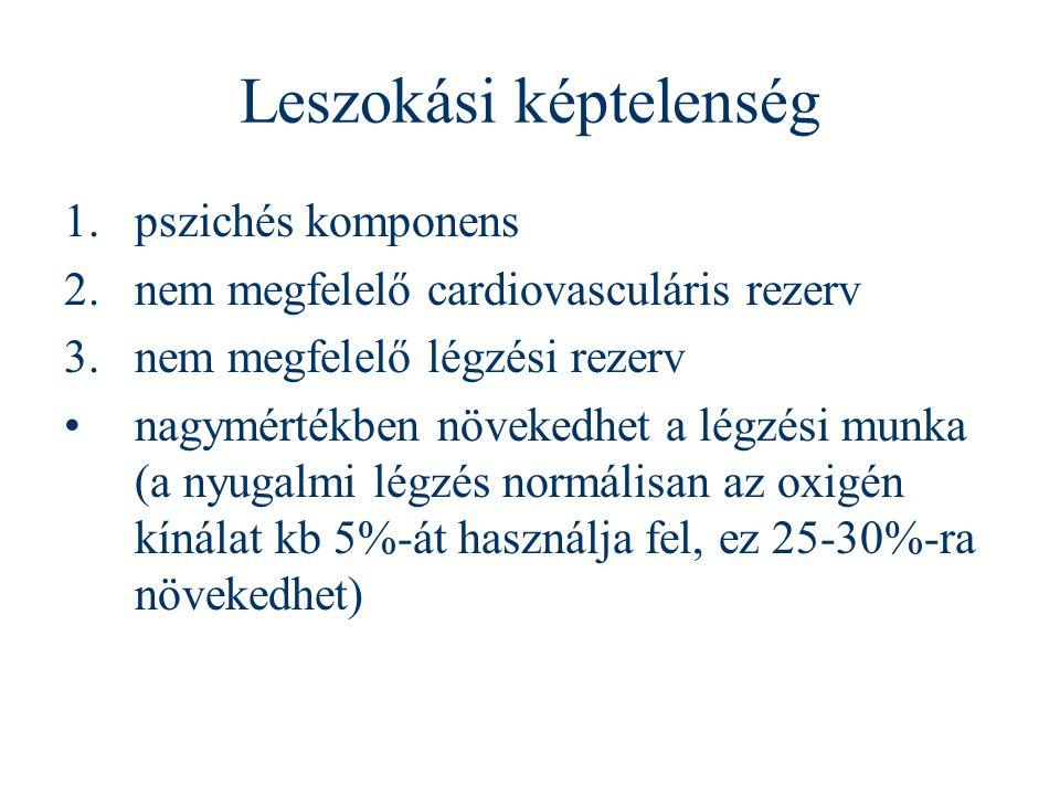 Leszokási képtelenség 1.pszichés komponens 2.nem megfelelő cardiovasculáris rezerv 3.nem megfelelő légzési rezerv nagymértékben növekedhet a légzési m