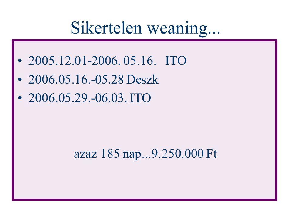 Sikertelen weaning... 2005.12.01-2006. 05.16. ITO 2006.05.16.-05.28 Deszk 2006.05.29.-06.03. ITO azaz 185 nap...9.250.000 Ft
