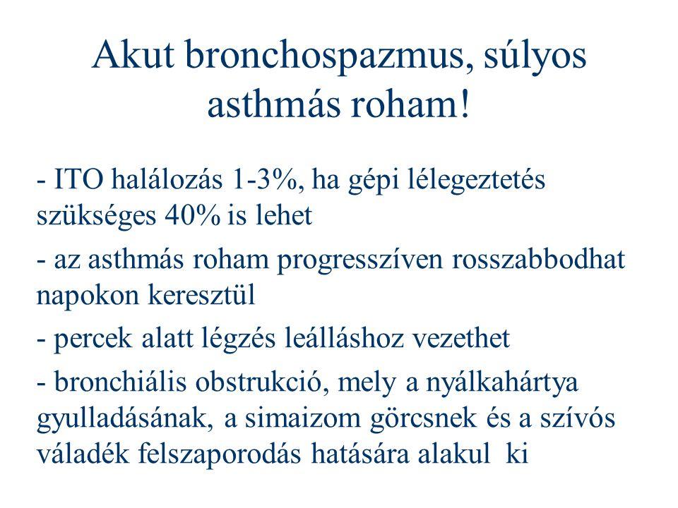 Akut bronchospazmus, súlyos asthmás roham! - ITO halálozás 1-3%, ha gépi lélegeztetés szükséges 40% is lehet - az asthmás roham progresszíven rosszabb