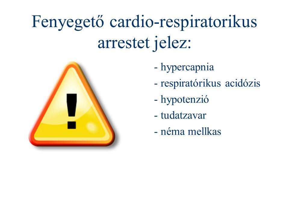 Fenyegető cardio-respiratorikus arrestet jelez: - hypercapnia - respiratórikus acidózis - hypotenzió - tudatzavar - néma mellkas