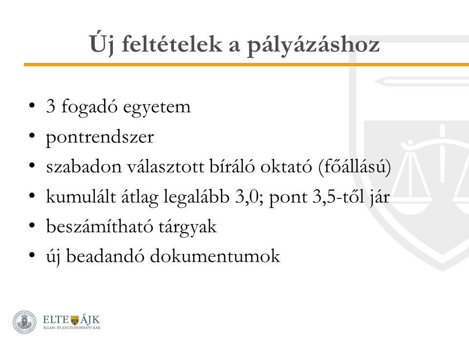 Kari meghirdetés www.ajk.elte.hu www.ajk.elte.hu : nyitólapról elérhető Nemzetközi→Erasmus→Erasmus tanulmányút →Erasmus szakmai gyakorlat pályázati felhívás tájékoztatók (kari és egyetemi is, eltérés esetén a kari szabályozás mérvadó) ERASMUS fogadóegyetemek 2015 (excel táblázat) leadandó dokumentumok