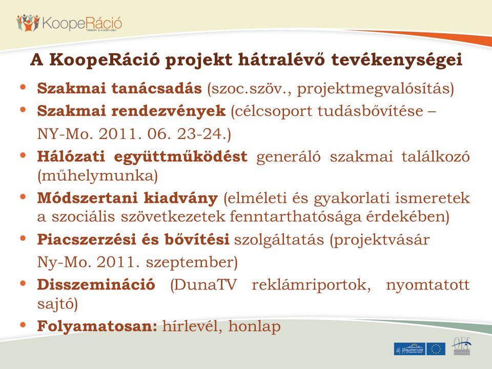 A KoopeRáció projekt hátralévő tevékenységei Szakmai tanácsadás (szoc.szöv., projektmegvalósítás) Szakmai rendezvények (célcsoport tudásbővítése – NY-