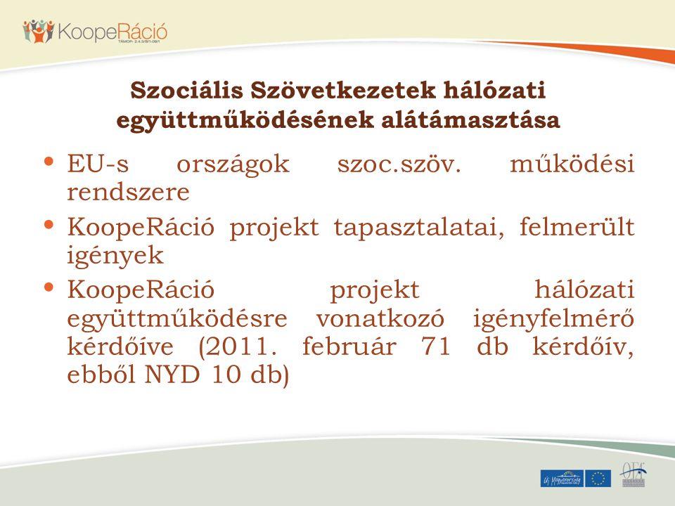 Szociális Szövetkezetek hálózati együttműködésének alátámasztása EU-s országok szoc.szöv. működési rendszere KoopeRáció projekt tapasztalatai, felmerü