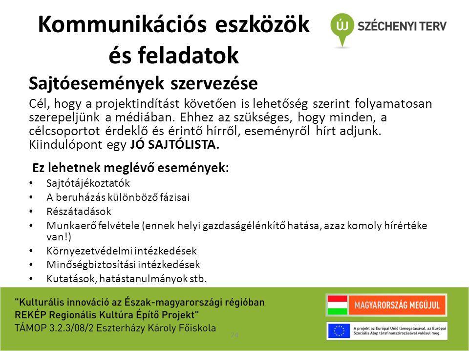 Kommunikációs eszközök és feladatok Sajtóesemények szervezése Cél, hogy a projektindítást követően is lehetőség szerint folyamatosan szerepeljünk a mé