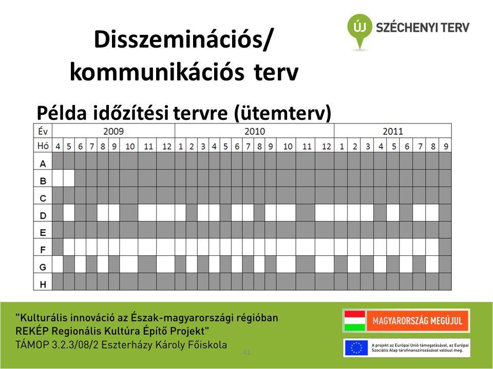 Disszeminációs/ kommunikációs terv Példa időzítési tervre (ütemterv) 41