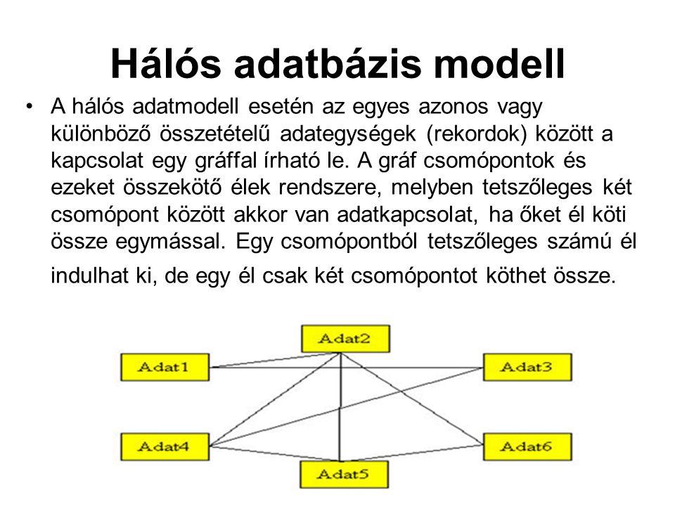 Hálós adatbázis modell A hálós adatmodell esetén az egyes azonos vagy különböző összetételű adategységek (rekordok) között a kapcsolat egy gráffal írh