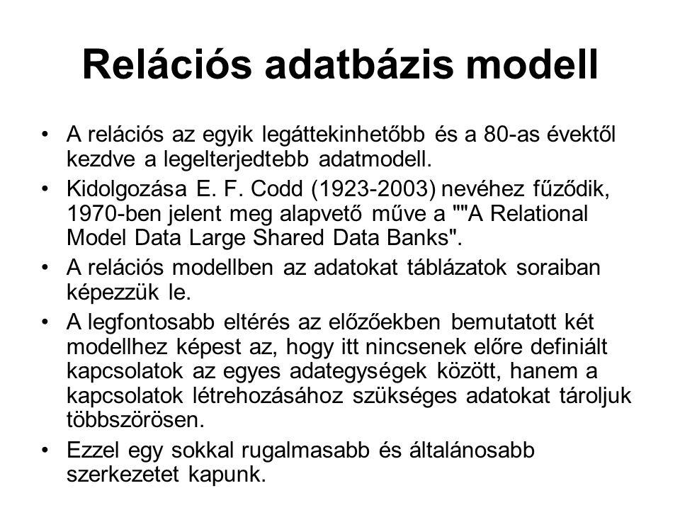 Relációs adatbázis modell A relációs az egyik legáttekinhetőbb és a 80-as évektől kezdve a legelterjedtebb adatmodell. Kidolgozása E. F. Codd (1923-20