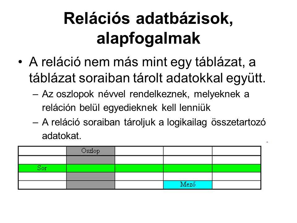 Relációs adatbázisok, alapfogalmak A reláció nem más mint egy táblázat, a táblázat soraiban tárolt adatokkal együtt. –Az oszlopok névvel rendelkeznek,