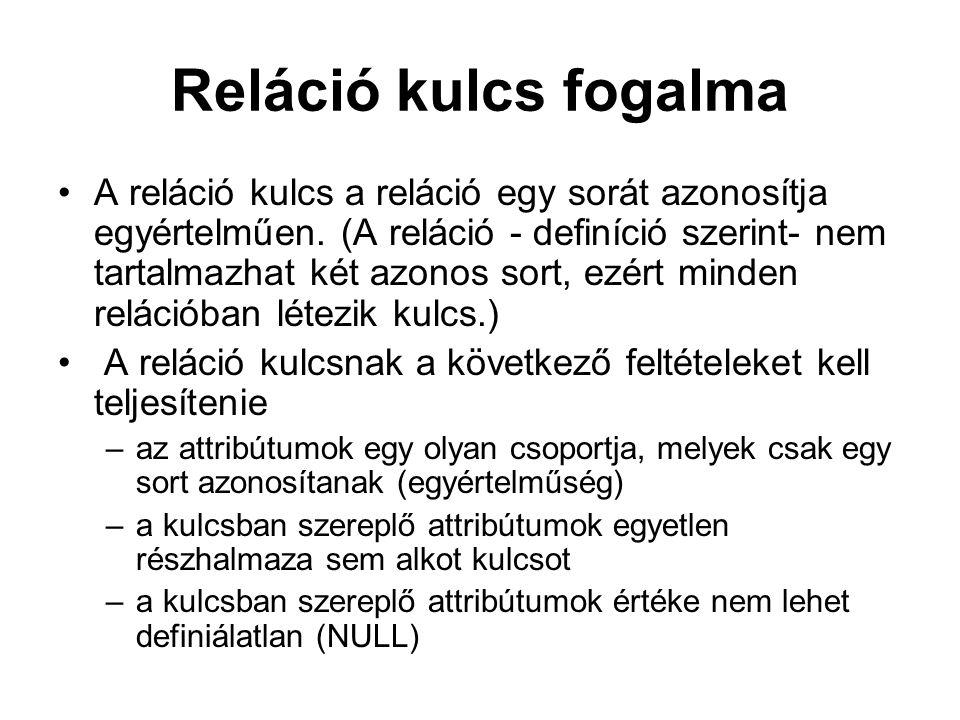 Reláció kulcs fogalma A reláció kulcs a reláció egy sorát azonosítja egyértelműen. (A reláció - definíció szerint- nem tartalmazhat két azonos sort, e