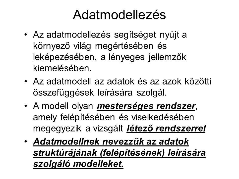 Adatmodellezés Az adatmodellezés segítséget nyújt a környező világ megértésében és leképezésében, a lényeges jellemzők kiemelésében. Az adatmodell az