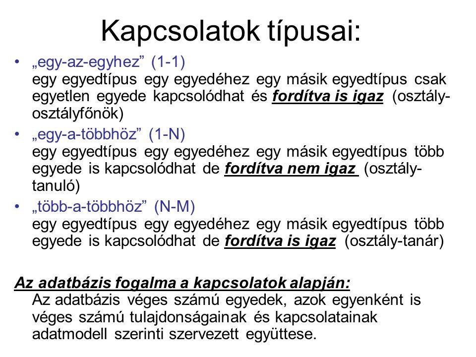 """Kapcsolatok típusai: """"egy-az-egyhez"""" (1-1) egy egyedtípus egy egyedéhez egy másik egyedtípus csak egyetlen egyede kapcsolódhat és fordítva is igaz (os"""