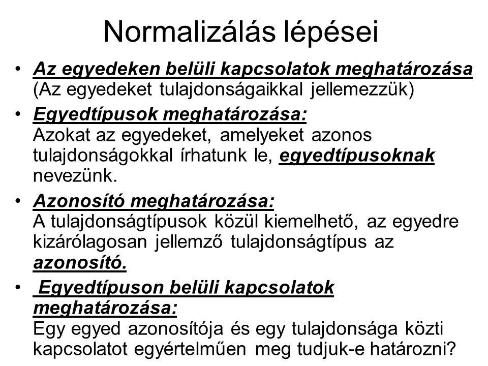 Normalizálás lépései Az egyedeken belüli kapcsolatok meghatározása (Az egyedeket tulajdonságaikkal jellemezzük) Egyedtípusok meghatározása: Azokat az