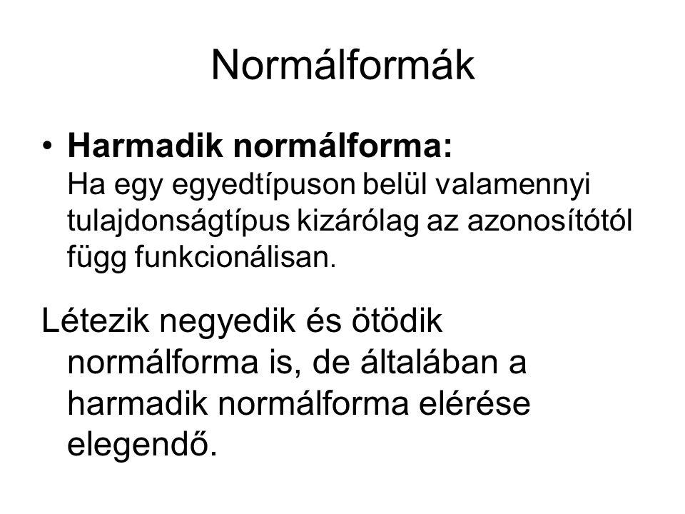 Normálformák Harmadik normálforma: Ha egy egyedtípuson belül valamennyi tulajdonságtípus kizárólag az azonosítótól függ funkcionálisan. Létezik negyed