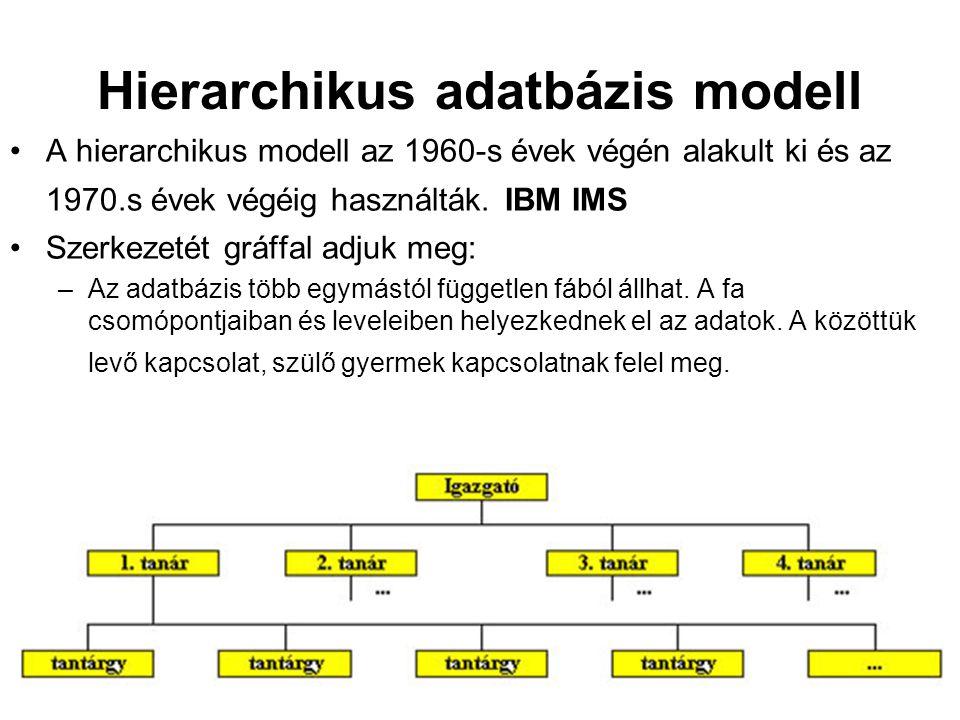 Hierarchikus adatbázis modell A hierarchikus modell az 1960-s évek végén alakult ki és az 1970.s évek végéig használták. IBM IMS Szerkezetét gráffal a