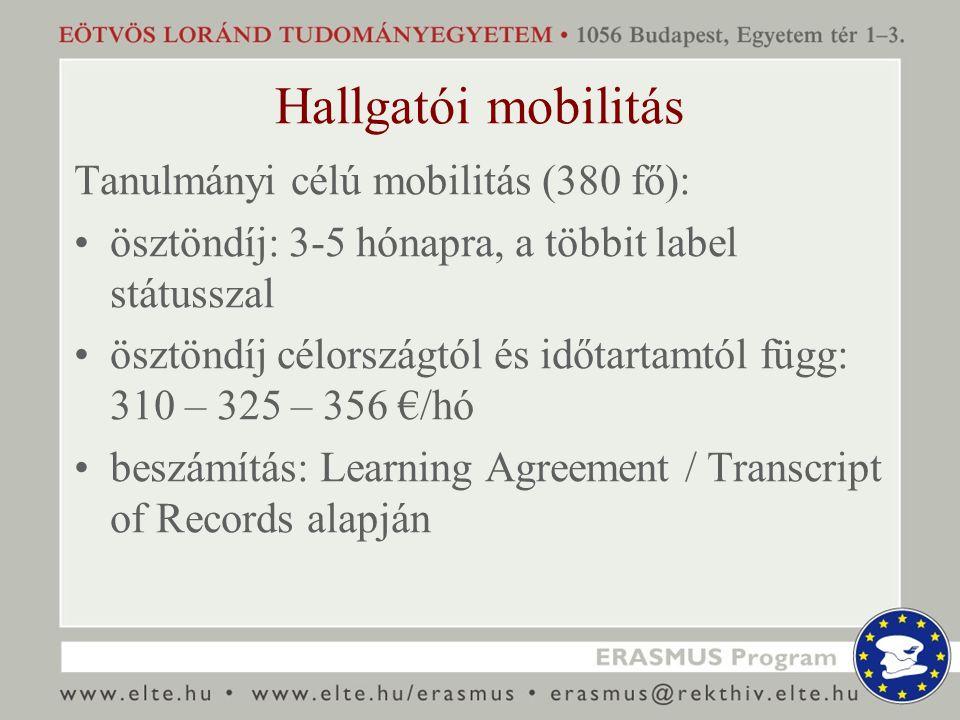 Hallgatói mobilitás Tanulmányi célú mobilitás (380 fő): ösztöndíj: 3-5 hónapra, a többit label státusszal ösztöndíj célországtól és időtartamtól függ: 310 – 325 – 356 €/hó beszámítás: Learning Agreement / Transcript of Records alapján