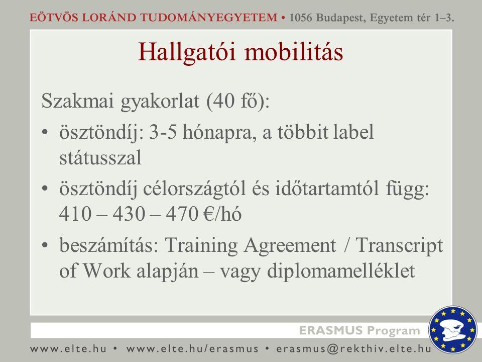 Hallgatói mobilitás Szakmai gyakorlat (40 fő): ösztöndíj: 3-5 hónapra, a többit label státusszal ösztöndíj célországtól és időtartamtól függ: 410 – 430 – 470 €/hó beszámítás: Training Agreement / Transcript of Work alapján – vagy diplomamelléklet