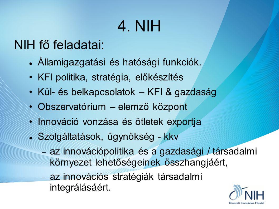4. NIH NIH fő feladatai: Államigazgatási és hatósági funkciók. KFI politika, stratégia, előkészítés Kül- és belkapcsolatok – KFI & gazdaság Obszervató