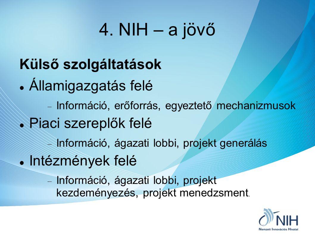 4. NIH – a jövő Külső szolgáltatások Államigazgatás felé  Információ, erőforrás, egyeztető mechanizmusok Piaci szereplők felé  Információ, ágazati l