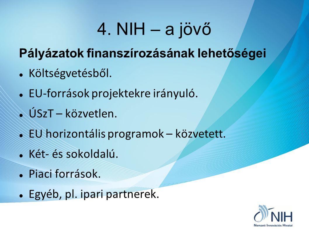 4. NIH – a jövő Pályázatok finanszírozásának lehetőségei Költségvetésből. EU-források projektekre irányuló. ÚSzT – közvetlen. EU horizontális programo