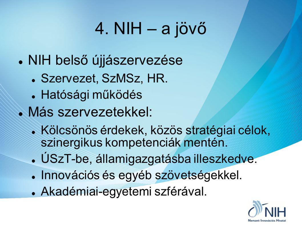 4. NIH – a jövő NIH belső újjászervezése Szervezet, SzMSz, HR. Hatósági működés Más szervezetekkel: Kölcsönös érdekek, közös stratégiai célok, szinerg