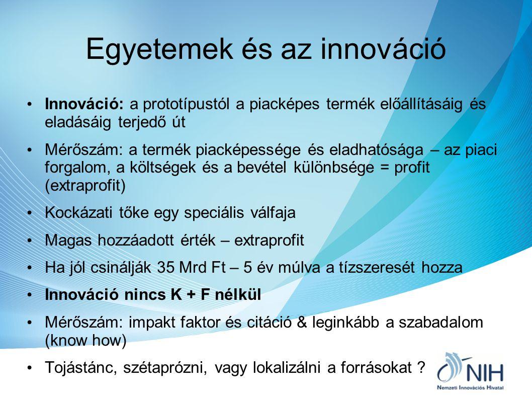 Egyetemek és az innováció Innováció: a prototípustól a piacképes termék előállításáig és eladásáig terjedő út Mérőszám: a termék piacképessége és elad