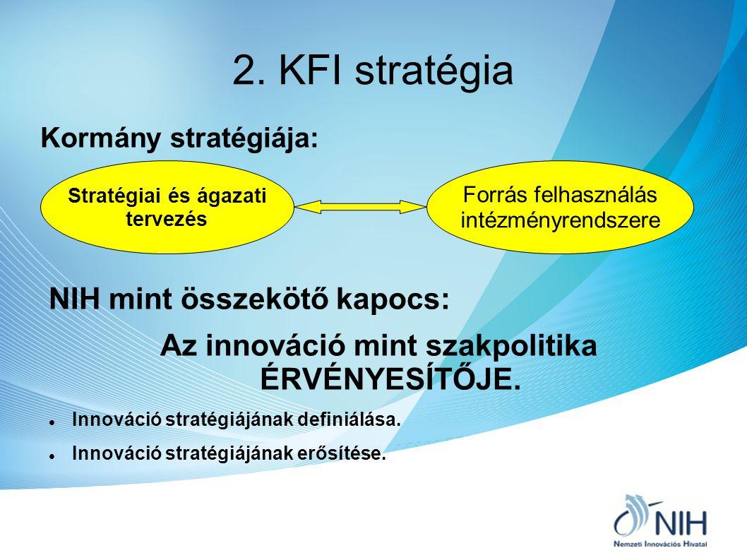2. KFI stratégia NIH mint összekötő kapocs: Az innováció mint szakpolitika ÉRVÉNYESÍTŐJE. Innováció stratégiájának definiálása. Innováció stratégiáján