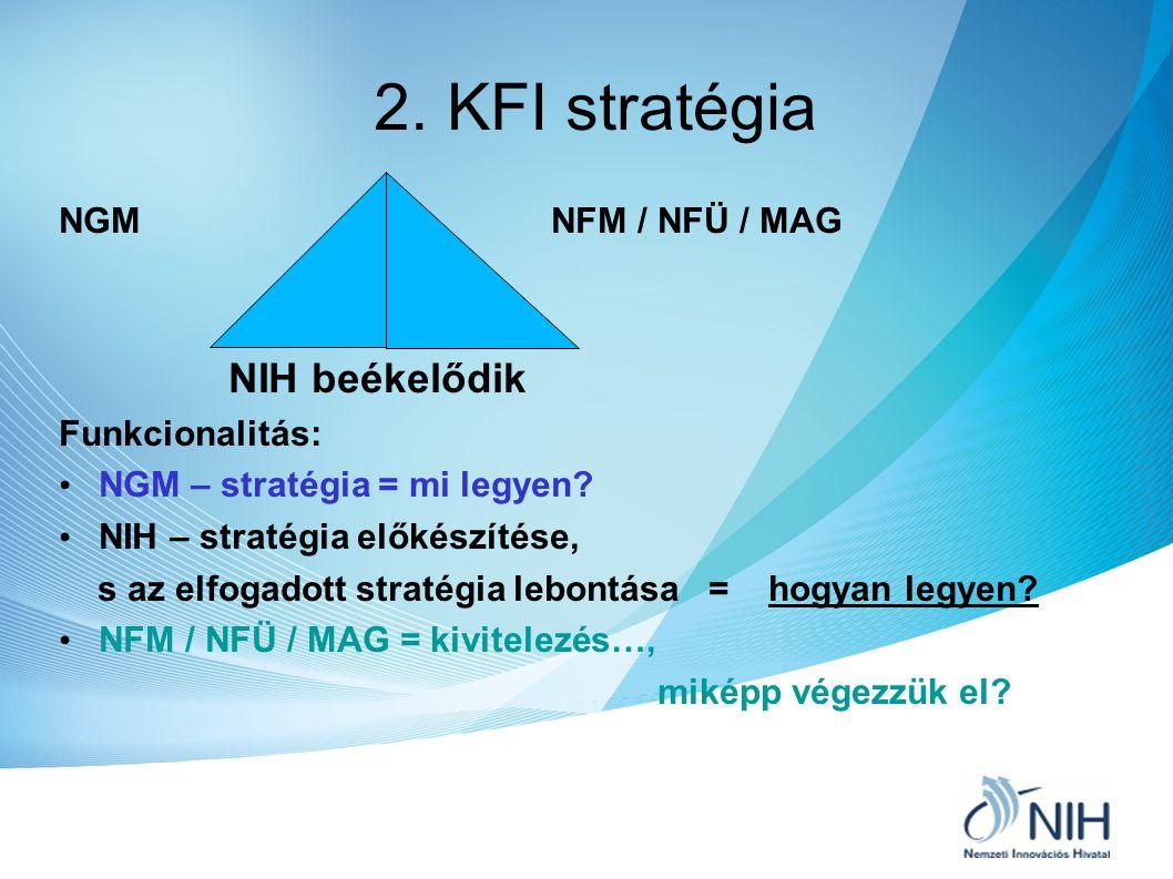 2. KFI stratégia NGMNFM / NFÜ / MAG NIH beékelődik Funkcionalitás: NGM – stratégia = mi legyen? NIH – stratégia előkészítése, s az elfogadott stratégi