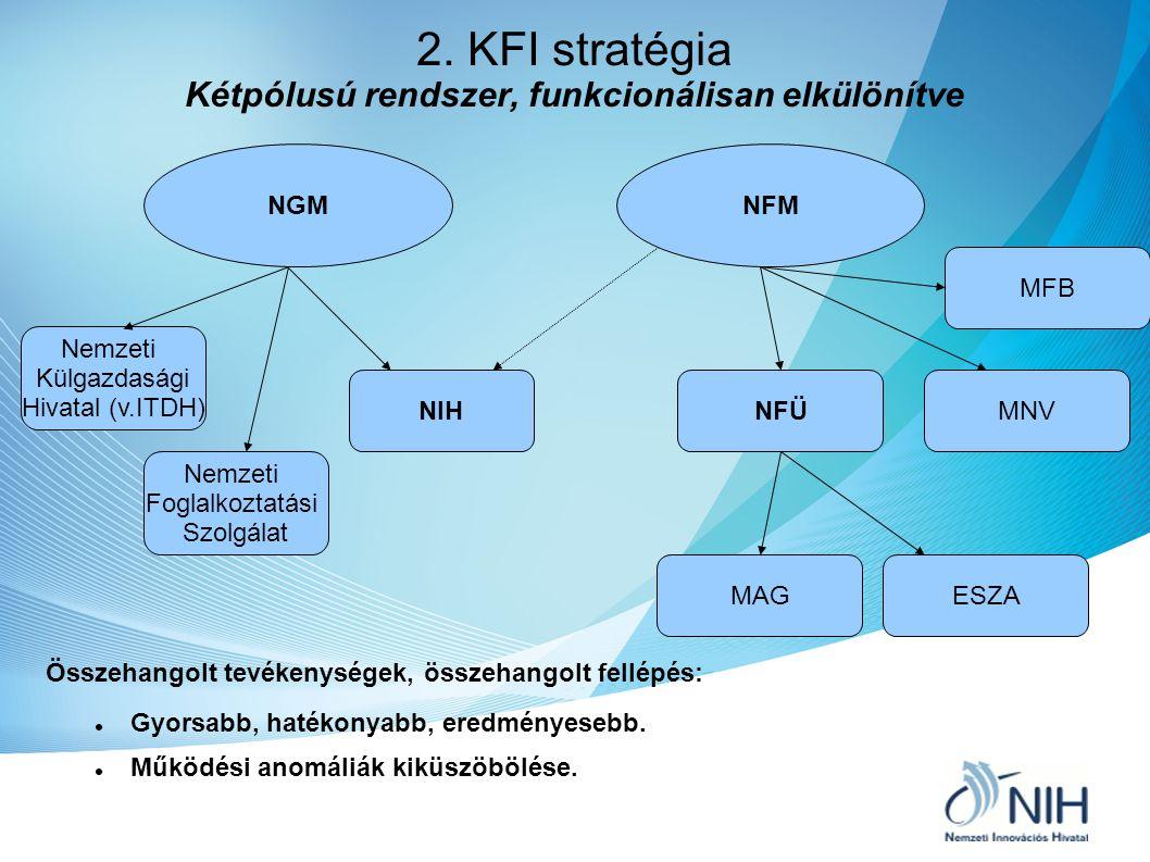2. KFI stratégia Kétpólusú rendszer, funkcionálisan elkülönítve Összehangolt tevékenységek, összehangolt fellépés: Gyorsabb, hatékonyabb, eredményeseb
