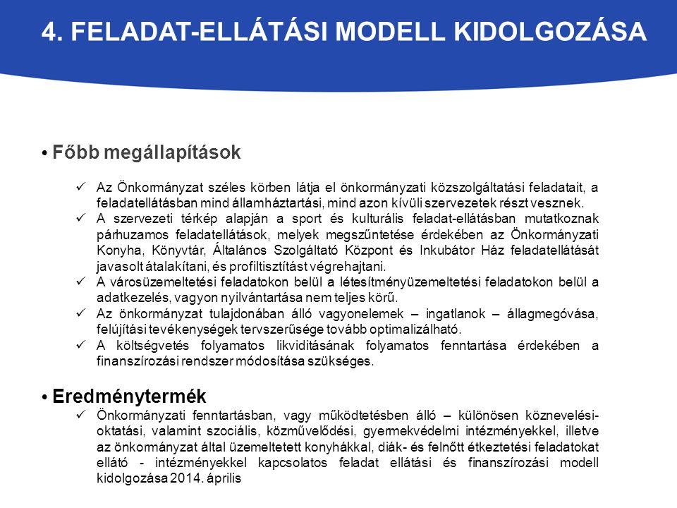 4. FELADAT-ELLÁTÁSI MODELL KIDOLGOZÁSA Főbb megállapítások Az Önkormányzat széles körben látja el önkormányzati közszolgáltatási feladatait, a feladat