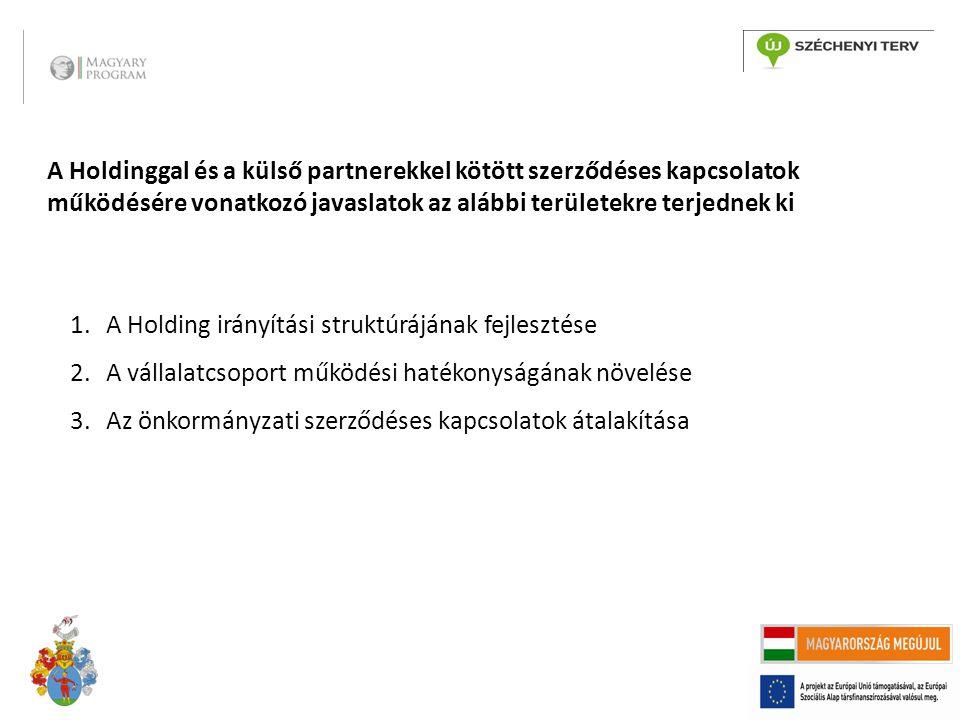 A Holdinggal és a külső partnerekkel kötött szerződéses kapcsolatok működésére vonatkozó javaslatok az alábbi területekre terjednek ki 1.A Holding irányítási struktúrájának fejlesztése 2.A vállalatcsoport működési hatékonyságának növelése 3.Az önkormányzati szerződéses kapcsolatok átalakítása