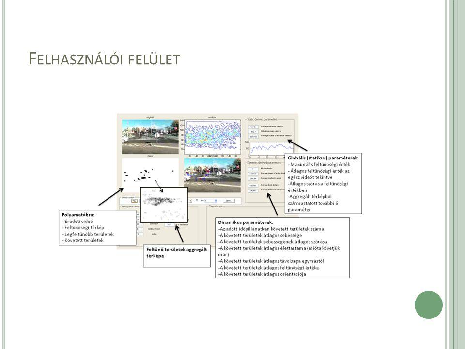 F ELHASZNÁLÓI FELÜLET