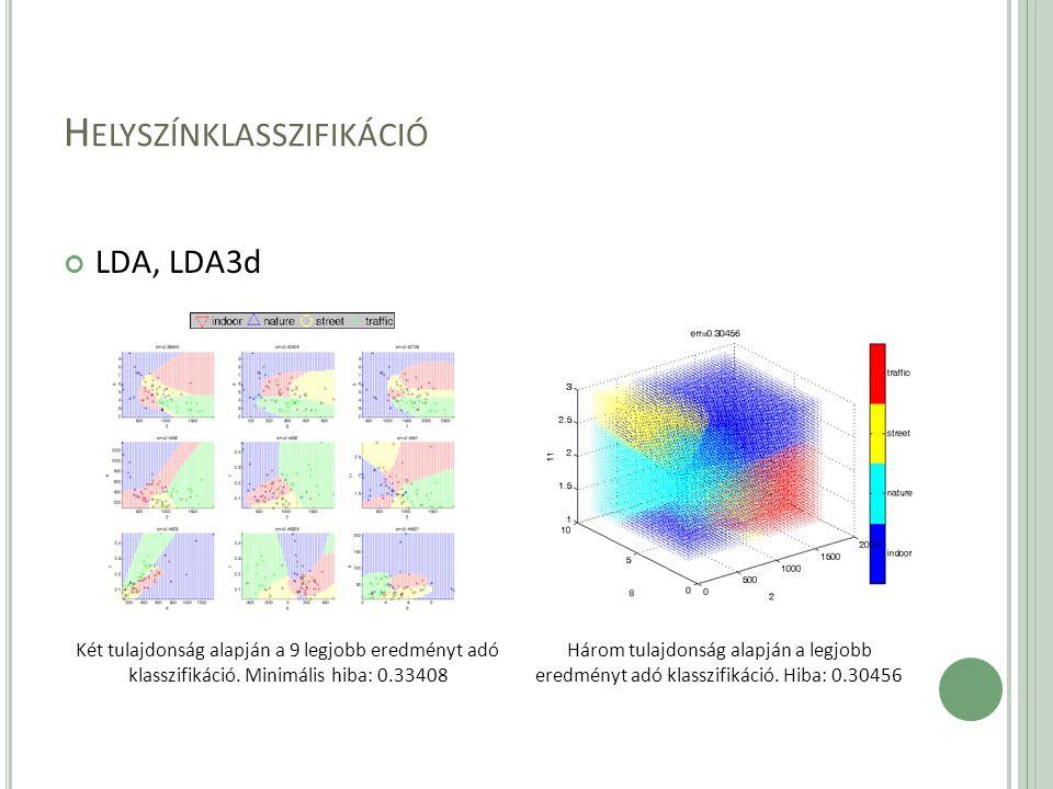 H ELYSZÍNKLASSZIFIKÁCIÓ LDA, LDA3d Két tulajdonság alapján a 9 legjobb eredményt adó klasszifikáció.