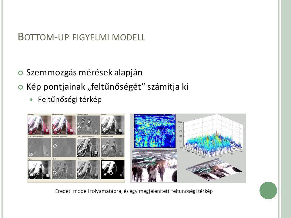 """B OTTOM - UP FIGYELMI MODELL Szemmozgás mérések alapján Kép pontjainak """"feltűnőségét számítja ki Feltűnőségi térkép Eredeti modell folyamatábra, és egy megjelenített feltűnőségi térkép"""