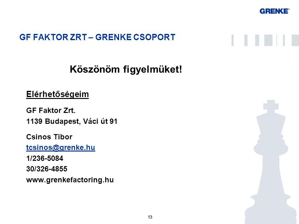 13 GF FAKTOR ZRT – GRENKE CSOPORT Köszönöm figyelmüket! Elérhetőségeim GF Faktor Zrt. 1139 Budapest, Váci út 91 Csinos Tibor tcsinos@grenke.hu 1/236-5