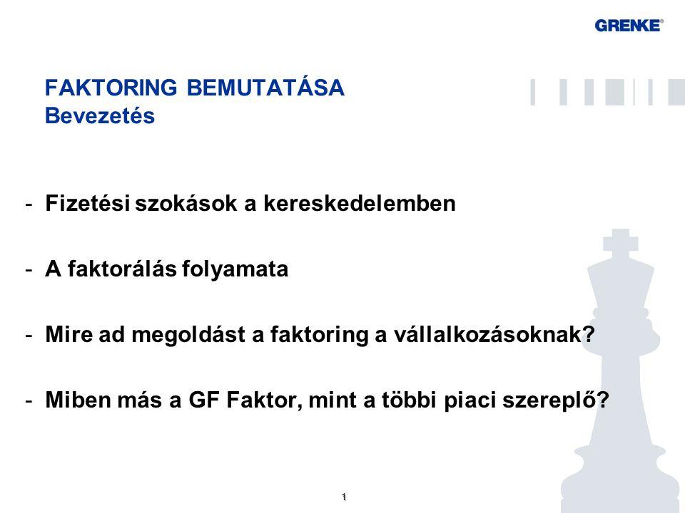 1 1 -Fizetési szokások a kereskedelemben -A faktorálás folyamata -Mire ad megoldást a faktoring a vállalkozásoknak? -Miben más a GF Faktor, mint a töb