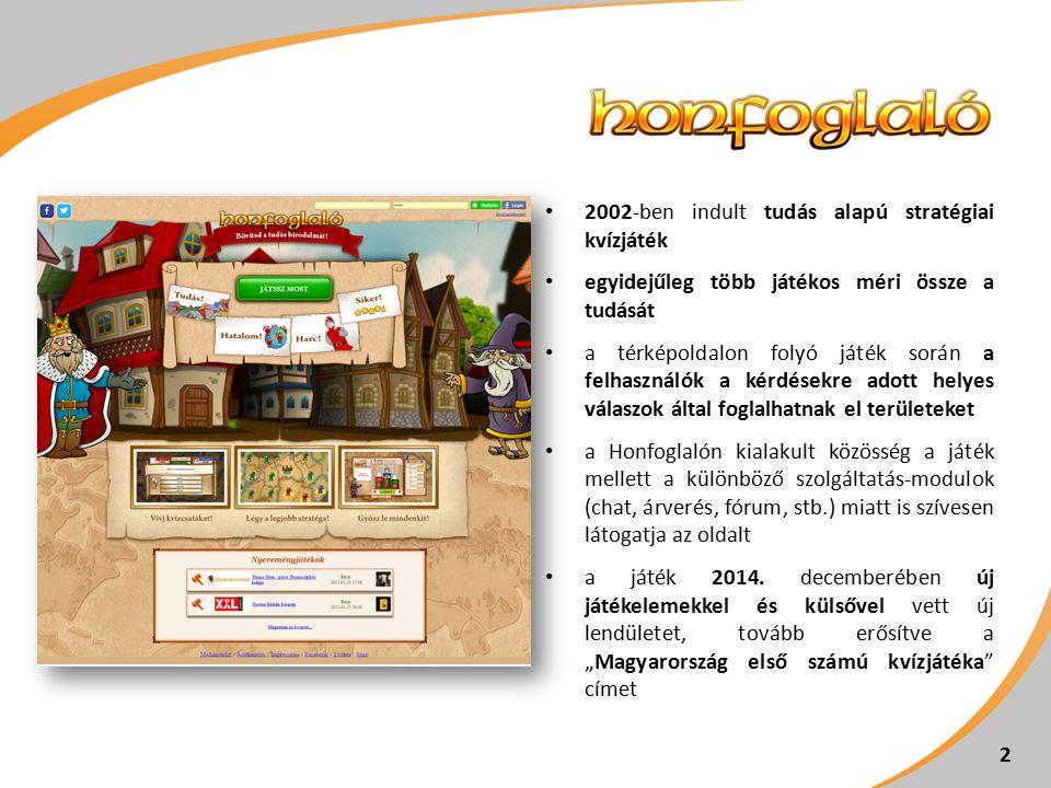2002-ben indult tudás alapú stratégiai kvízjáték egyidejűleg több játékos méri össze a tudását a térképoldalon folyó játék során a felhasználók a kérdésekre adott helyes válaszok által foglalhatnak el területeket a Honfoglalón kialakult közösség a játék mellett a különböző szolgáltatás-modulok (chat, árverés, fórum, stb.) miatt is szívesen látogatja az oldalt a játék 2014.