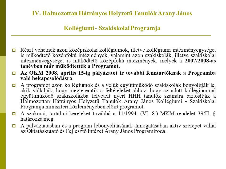 IV. Halmozottan Hátrányos Helyzetű Tanulók Arany János Kollégiumi - Szakiskolai Programja  Részt vehetnek azon középiskolai kollégiumok, illetve koll