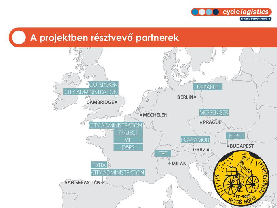 A projektben résztvevő partnerek
