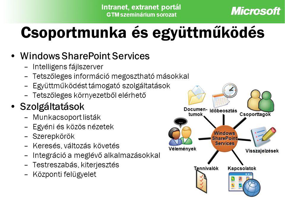 Intranet, extranet portál GTM szeminárium sorozat Csoportmunka és együttműködés Windows SharePoint Services –Intelligens fájlszerver –Tetszőleges info