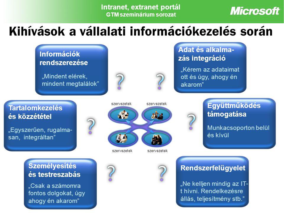 """Intranet, extranet portál GTM szeminárium sorozat Kihívások a vállalati információkezelés során szervezetek Információk rendszerezése """"Mindent elérek,"""