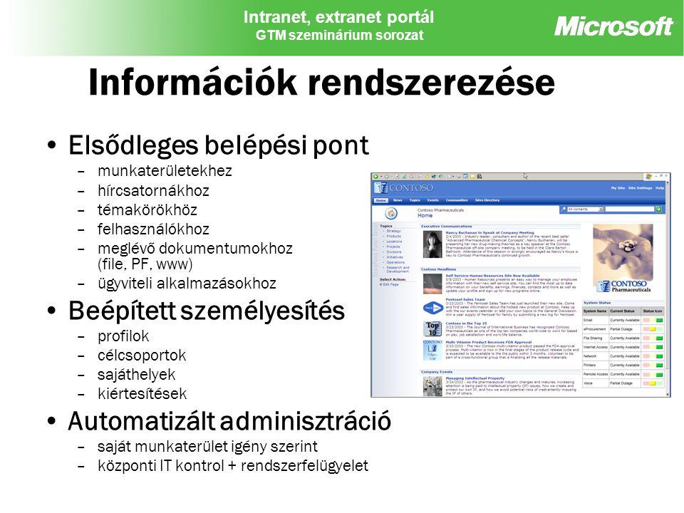 Intranet, extranet portál GTM szeminárium sorozat Információk rendszerezése Elsődleges belépési pont –munkaterületekhez –hírcsatornákhoz –témakörökhöz