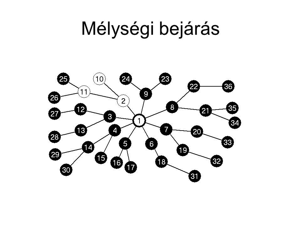 """A Prim algoritmus a kék szabály véges sok alkalmazásával ér célt egyetlen fát tartunk nyilván, ami folyamatosan növekszik a Dijkstra-algoritmushoz """"hasonló"""