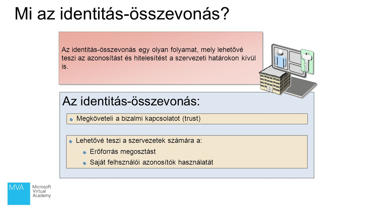 Identitás federálás forgatókönyvek Vállalat és felhasználó vagy vállalat és dolgozó között  egyszeri webes bejelentkezés Vállalatok között (B2B) Vállalton belül két alkalmazás között