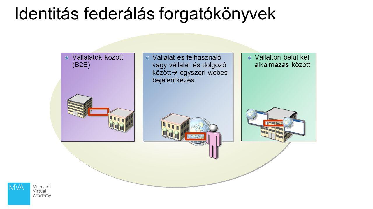 Demó: AD FS kezdeti konfigurációs lépések Ez a demó megmutatja, hogyan kezeljük a kezdeti konfigurációs varázslót