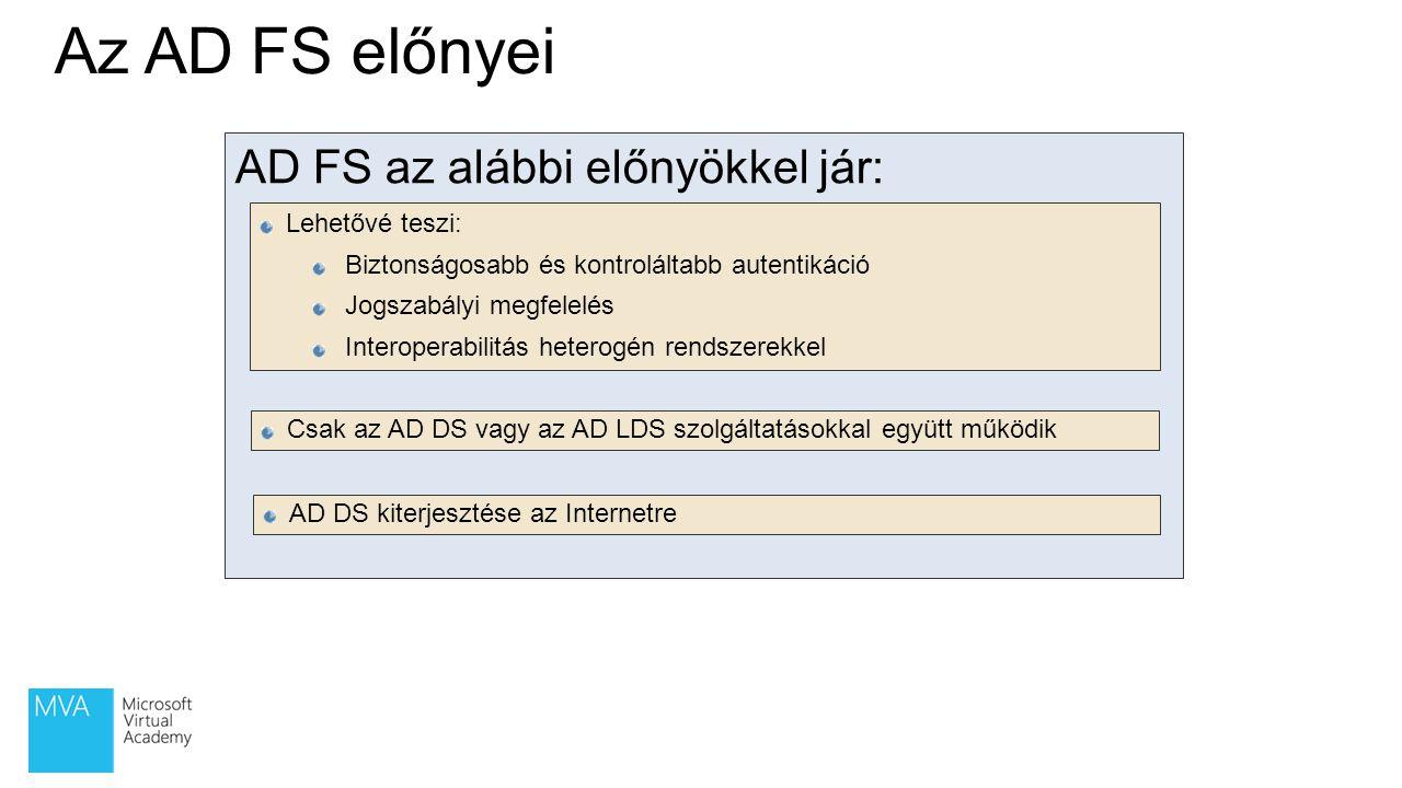 AD FS Web Proxy Agent konfigurálásnak lehetőségei AD FS Web Proxy Agent konfigurálásnak lépései: AD FS Web Agent telepítése az IIS szerverre Windows alapú autentikációhoz kell az ISAPI kiterjesztés is Claims-alapú autorizáció natív ASP.NET támogatással Felhasználói hitelesítési adatok gyűjtésének módszere böngészőből és webes alkalmazásból 1 1 2 2