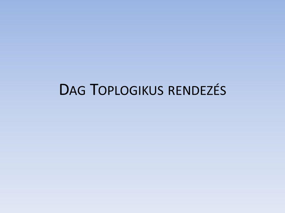 D AG T OPLOGIKUS RENDEZÉS