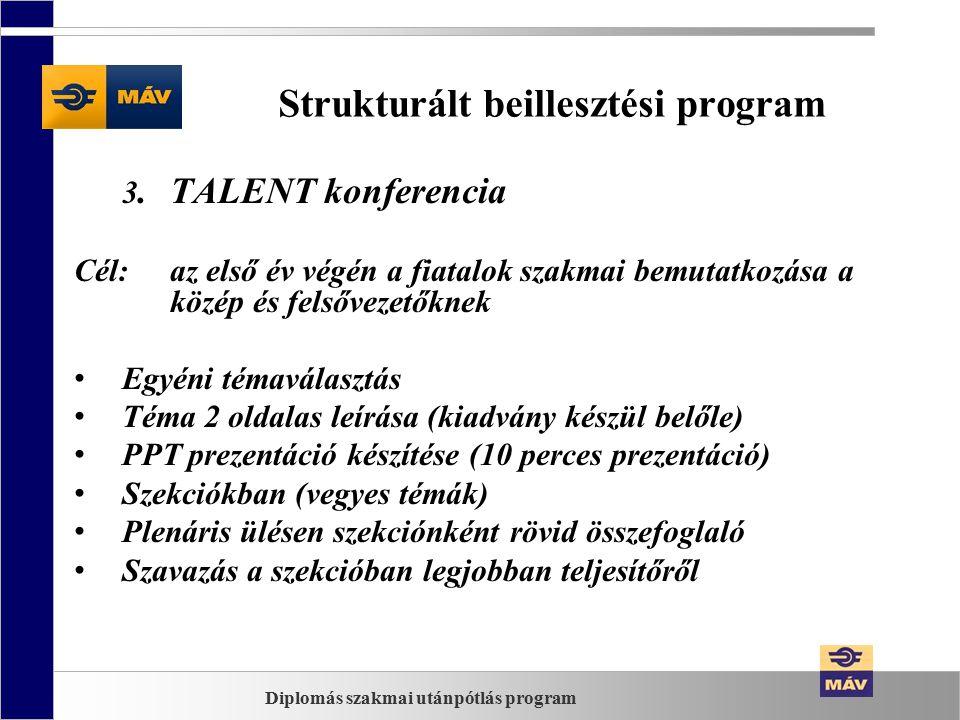 Strukturált beillesztési program 3.TALENT konferencia Cél:az első év végén a fiatalok szakmai bemutatkozása a közép és felsővezetőknek Egyéni témaválasztás Téma 2 oldalas leírása (kiadvány készül belőle) PPT prezentáció készítése (10 perces prezentáció) Szekciókban (vegyes témák) Plenáris ülésen szekciónként rövid összefoglaló Szavazás a szekcióban legjobban teljesítőről Diplomás szakmai utánpótlás program